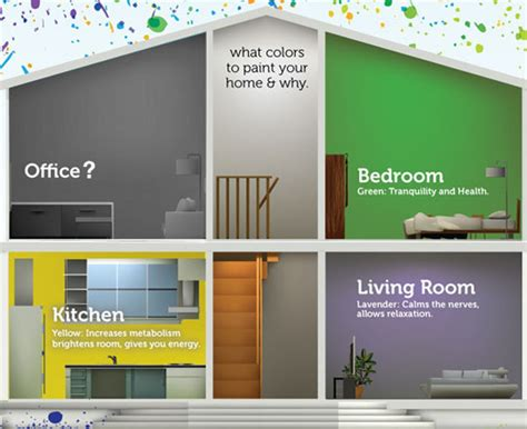paint colors for office productivity what s the best color for the home office frame