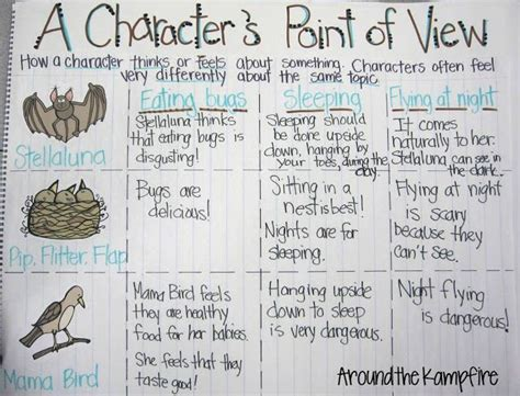 picture books to teach point of view character point of view lessons tes teach