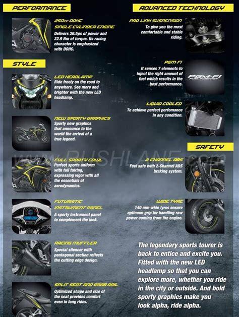 Pcx 2018 Spek by Honda Cbr250r 2018 Spesifikasi Fitur Warna Dan Harga