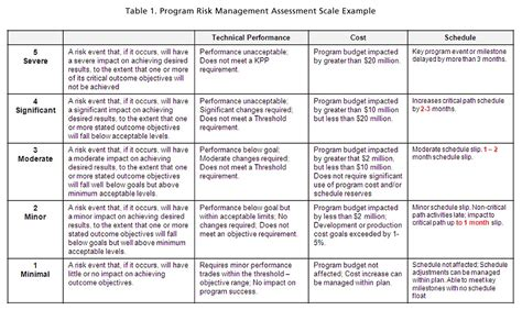 student time management template calendar template 2016