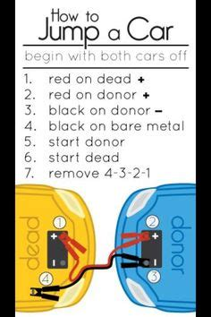 how to make a car card 1000 ideas about new drivers on winter
