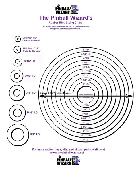 rubber st size guide rubber ring sizing chart
