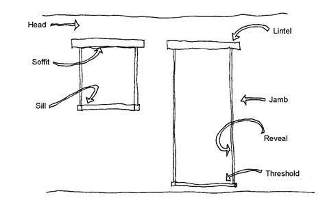 interior designer openings interior design wall openings for doors and windows