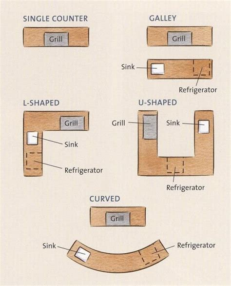 outdoor kitchen plans free free plans building outdoor kitchen thinking planning