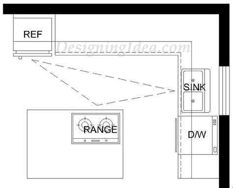 l shaped kitchen layout with island 37 l shaped kitchen designs layouts pictures