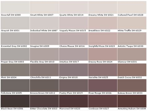 behr paint colors compared to sherwin williams benjamin color home garden ebay invitations
