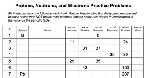 Calculating Protons Neutrons And Electrons Worksheet by Calculating Protons Neutrons And Electrons Worksheet Free