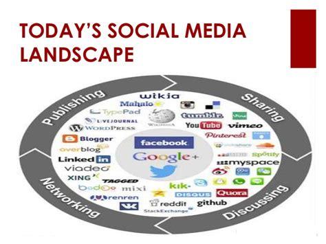 social media landscape social media trends 2015