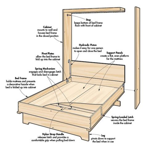 murphy bed woodworking plans murphy bed woodsmith plans