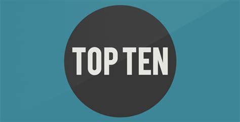 top ten top 10 highest scoring soccer clubs in top flight