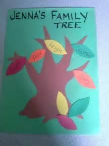 family tree craft for preschool family tree craft preschool at tlc