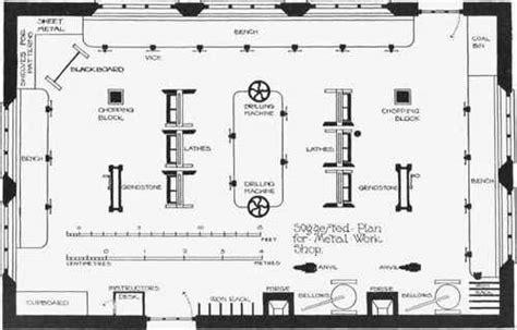 woodworkers shop plans woodworking workshop plans plans for building furniture