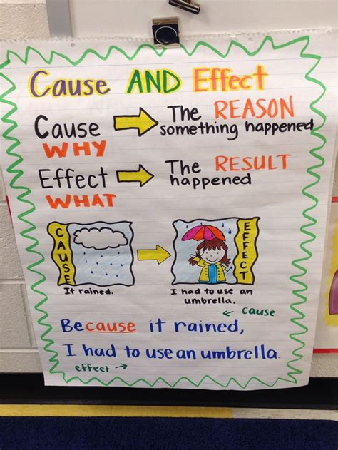 picture books for cause and effect cause and effect fourthgradefriends