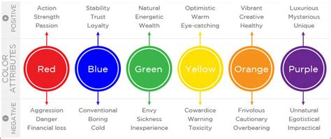 blue mood meaning 100 blue mood meaning psycho presentation 1