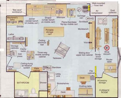 woodworkers shop plans the floor plan storage solutions woodworking archive