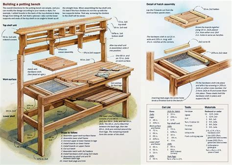downloadable woodworking plans woodwork plans pdf free woodworking projects