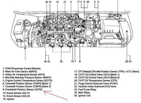 kia engine diagram wiring diagram with description 2007 kia sedona fuse panel kia auto fuse box diagram