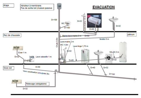 validation de sch 233 ma d 233 vacuation pour maison individuelle page 1 r 233 seaux d 233 vacuations et