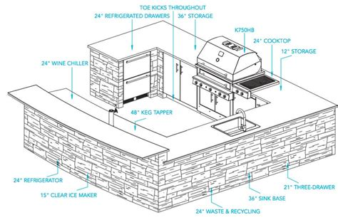 outdoor kitchen design plans free outdoor kitchen plans kalamazoo outdoor gourmet