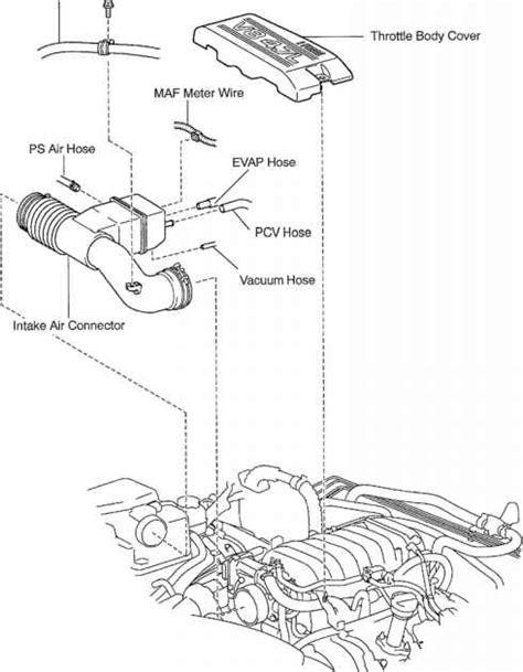 old car repair manuals 2002 toyota sequoia spare parts catalogs toyota sequoia throttle body diagram imageresizertool com