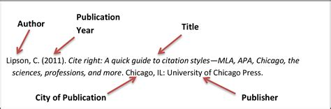 how to reference a picture from a book apa bibliography textbook you are using are not