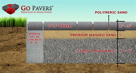 how to install pavers for a patio 25 best ideas about paver installation on
