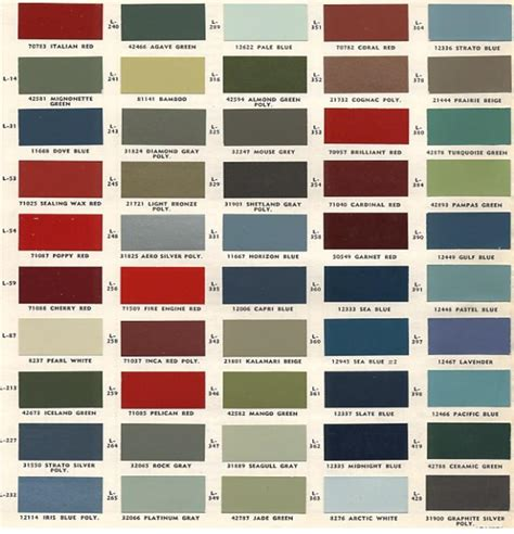 paint colors and codes ppg paint code cross reference autos post