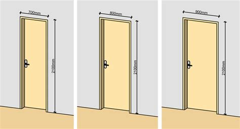 interior door width what is the standard size of doors in uk