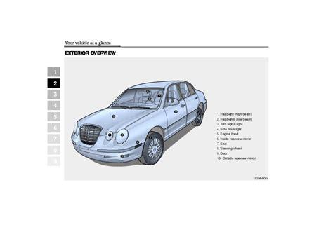 chilton car manuals free download 2009 kia amanti lane departure warning service manual repair manual 2004 kia amanti wheel drive kia opirus amanti 2004 2009 factory