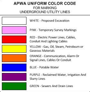paint colors for utilities dig safely
