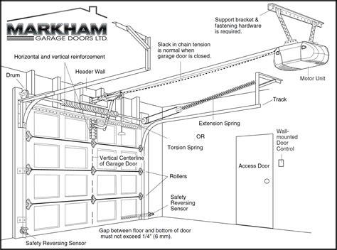 overhead garage door repair parts overhead door parts garage door parts dallas fort