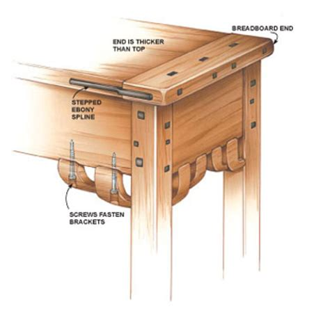 woodworking styles inside greene and greene furniture popular woodworking