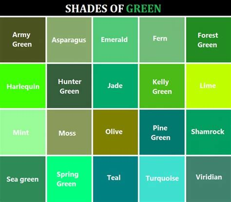 list of green colors 14 instances green logos rule the world
