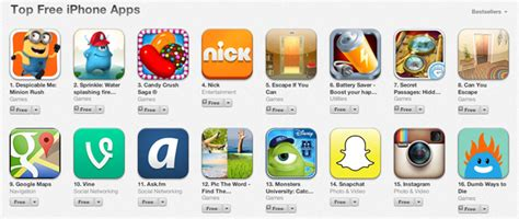 best free app ios apps to be downloaded 72 000 times per day to