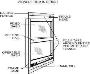 mobile home sliding glass door parts kinro 30 quot x 27 quot aluminum vertical sliding window