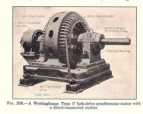 United Electric Motors by File Electrical Machinery 1917 Westinghouse Motor Jpg