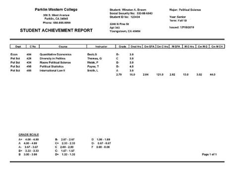 how to make a college report card college report card template search engine at