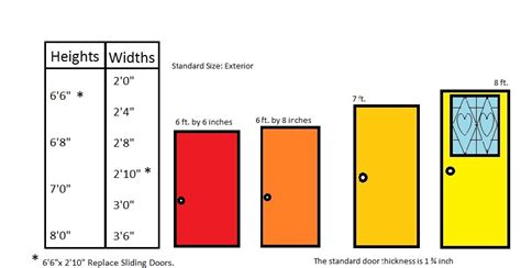 exterior doors sizes what is the standard door size for residential homes what