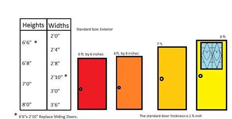exterior door widths door size supreme standard door width standard single