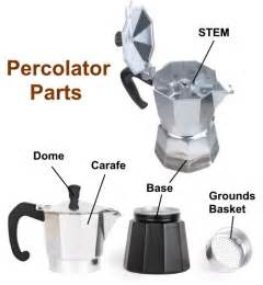 How To Make Coffee In A Percolator   KitchenSanity