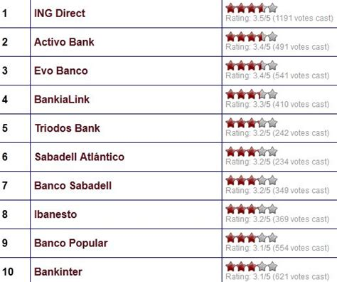 191 caixabank mejor banco de espa 241 a del 2013 los mejores - Mejor Banco De Espa A