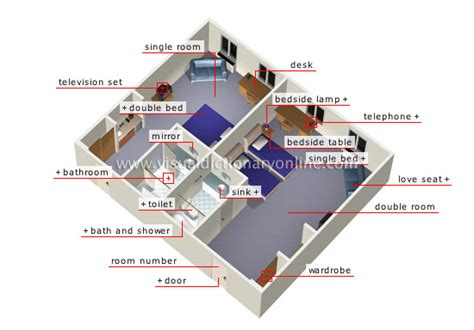 Furniture Layout society city hotel hotel rooms image visual