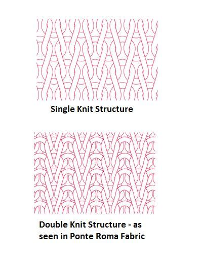rib knit structure introduction to fabric weaves fabric for cosplayers