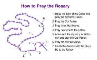 how to use rosary to pray catholic theresa