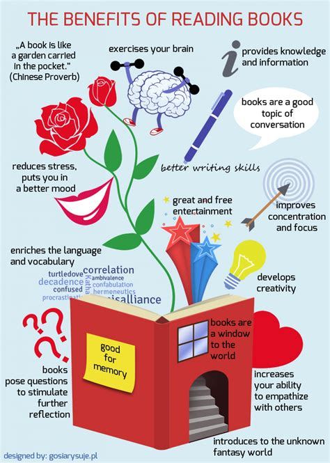 Benefits Of Reading Books Visual Ly