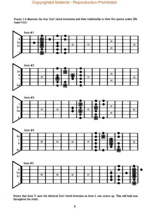 linear expressions pat martino sheet by pat martino sku hl 70011 sheet plus