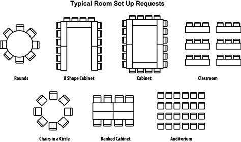 banquet table setup banquet table setup diagram best free home design