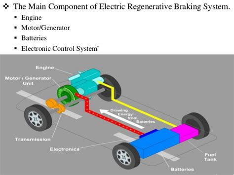 Electric Motor System by Regenerative Braking System