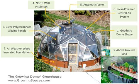 dome greenhouse geodesic greenhouses solar greenhouses
