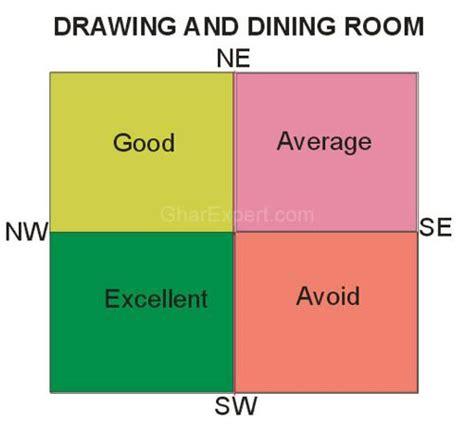 paint colors vastu 31 cool bathroom tiles colour as per vastu eyagci